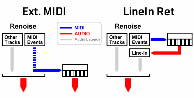 3.2 midi-latency.png